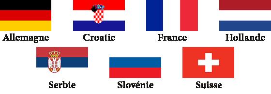 Pays dans lesquels on retrouve les produits ALPERTEC
